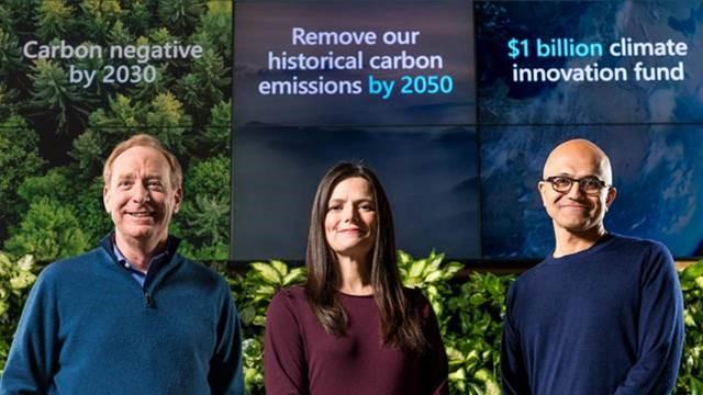 klimatpåverkan av datorer